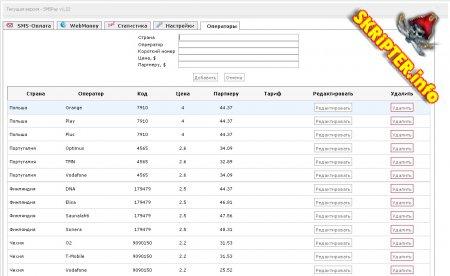 Модуль приема СМС и WebMoney оплаты для вашего сайта