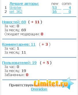 Site Info v.2.1 ru