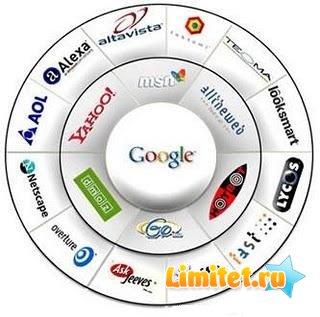 Регистрация сайта в поисковых системах.