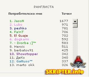 Cash MOD 1.0.0.RUS phpBB3