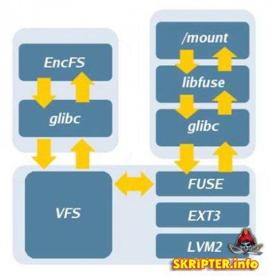Файловая система в Linux