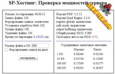 SP-Хостинг 1.05