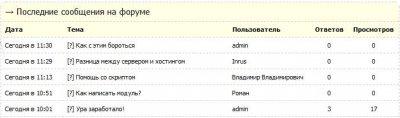 Блок вывода последних сообщений с форума IPB 3.x.x