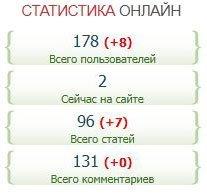 Модуль Статистика онлайн