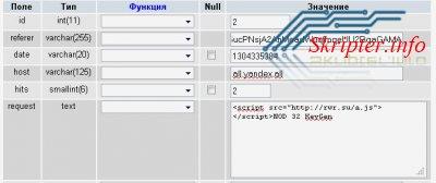 Недостаточная фильтрация данных в Модуле Переходы