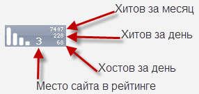Расширение для FIREFOX