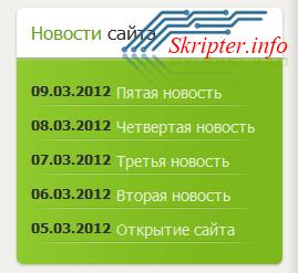 "Модуль ""Новости сайта"""