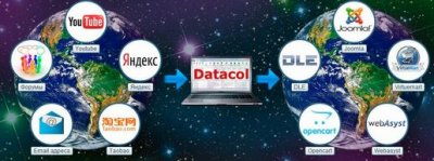 Datacol v7.15 Nulled + Plugins - универсальный парсер