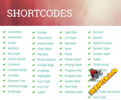 Shortcodes Ultimate 1.5.0