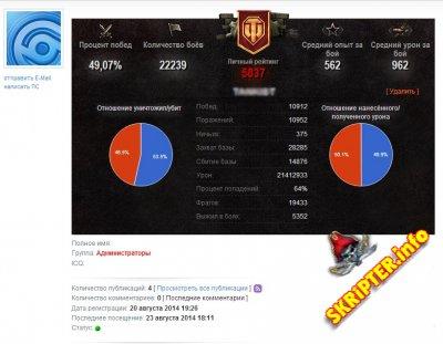 WoT Stats Profile 1.0