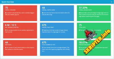 Google Analytics 1.0.1