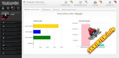 Новый шаблон панели администратора DLE 10.2