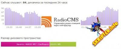 RadioCMS v.2.5