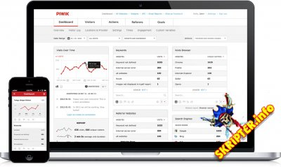 Piwik Analytics CMS 2.16.0 Rus - система веб-аналитики