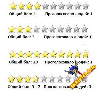 Рейтинг 10 звезд для DLE 10.6
