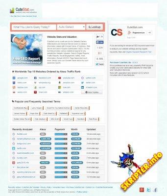 CuteStat v2.0 - скрипт оценки сайтов