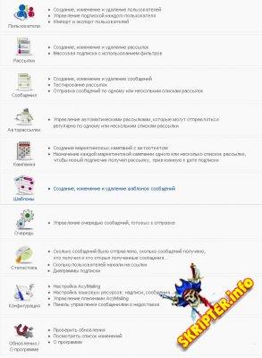 AcyMailing Enterprise 5.6.1 Rus - компонент почтовой рассылки для Joomla