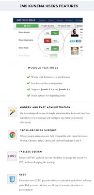 JMS Kunena Users - расширенная информация о пользователях форума Kunena на Joomla