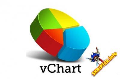 vChart 1.3.0 - компонент графиков для Joomla