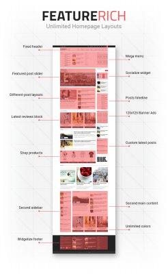 TrendyBlog v1.2.4 - универсальный наблон для WordPress