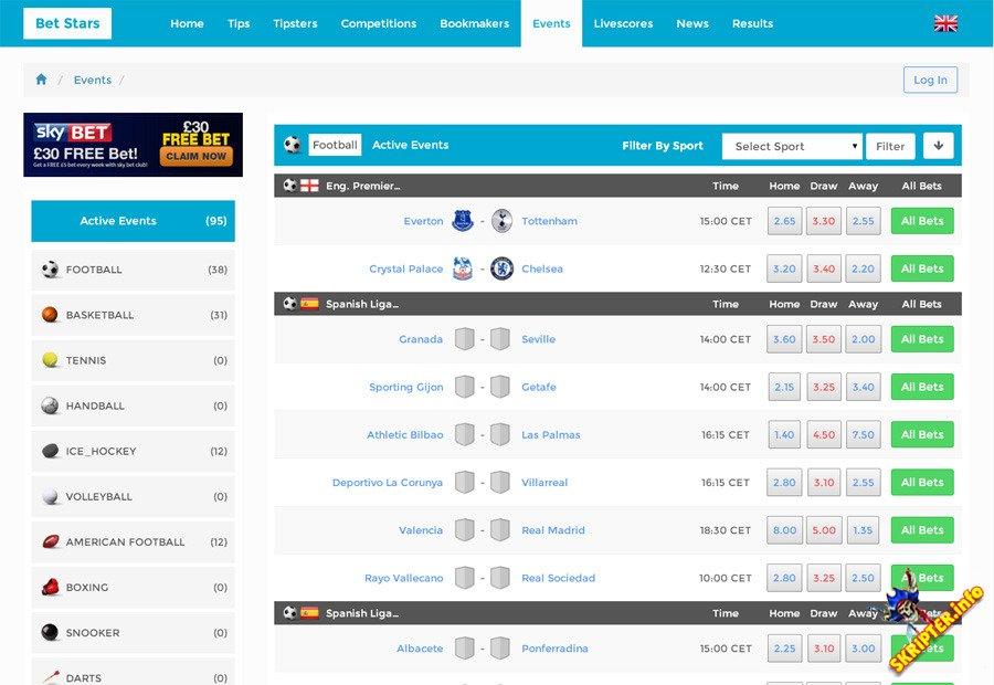Движок для спорт прогноза на каком сайте можно продавать свои прогнозы на спорт