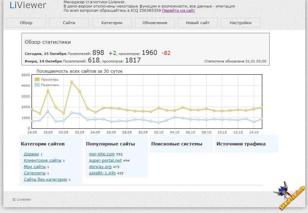 Создание статистики своего сайта артель строительная компания рязань официальный сайт