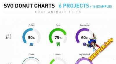 SVG Donut Charts v1.2 - анимированные круговые диаграммы