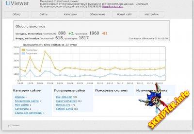 LiViewer v2.3 Rus - менеджер статистики посещаемости сайтов