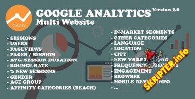 Google Analytics Multi Website v2.0