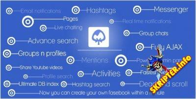 Breeze v2.4.0 - скрипт социальной сети