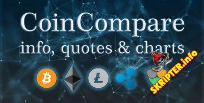 CoinCompare v1.4.4 - криптовалютная рыночная капитализация