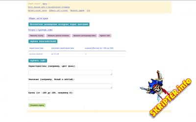 """PHP-скрипт """"Каталог сайтов с оценками пользователей"""""""