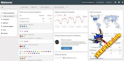 Matomo v3.10.0 Rus - система веб-аналитики