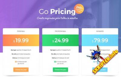 Go Pricing v3.1.022 - создание ценовых таблиц на Joomla
