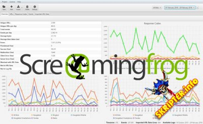 Screaming Frog SEO Log File Analyser v3.0 - анализ логов сайта
