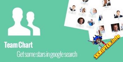 Team Chart v1.2.5 Rus – блок-схемы для Joomla