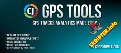 GPS Tools v5.0.4 - GPS тpeки в Joomla