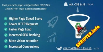 Asset CleanUp Pro v1.1.7.6 Nulled - оптимизации производительности WordPress