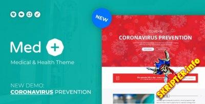 MedPlus v1.5 - тема WordPress для медицины и здравоохранения