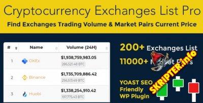 Cryptocurrency Exchanges List Pro v2.0 Nulled - список криптовалютных бирж для WordPress