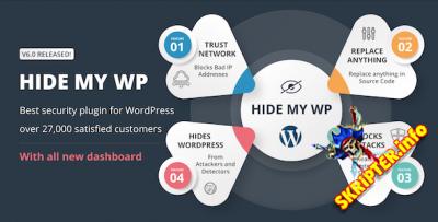 Hide My WP v6.1 Nulled - полное закрытие следов движка Wordpress