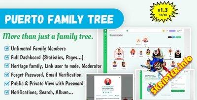 Puerto Family Tree Builder v1.3 Nulled - конструктор семейного древа