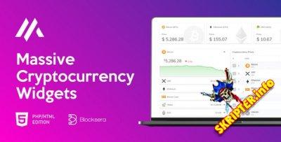 Massive Cryptocurrency Widgets v1.3.1 - виджеты для сайта криптовалют