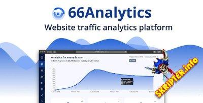 66Analytics EXTENDED v6.2.0 Nulled - скрипт веб-аналитики