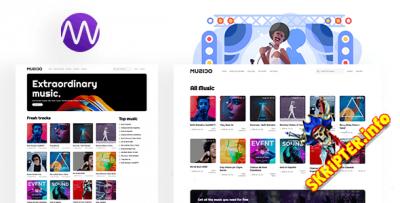 MUSICO 8.03.2021 - скрипт музыкального сайта