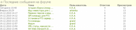 Последние сообщения с форума IPB 2.3.6 - 3.1 для DLE 9.x
