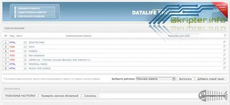 DLE модуль RSS Grabber 3.6.7 Nulled + Синонимайзер (Работающий крон)